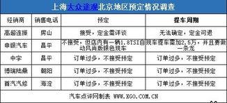 丹道商途-[北京车市]  暂且不说途观的定价是否合理,编辑随机调查了北京几家上...