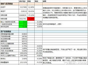...bner 速读平安银行三季报 平安银行 SZ000001 中国平安 SH601318 ...