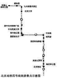 给古老京城平添一抹明快的亮色.
