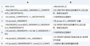 ...用外部程序优化SQL语句中的IN和EXISTS