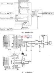 ...GA的三相函数信号发生器设计