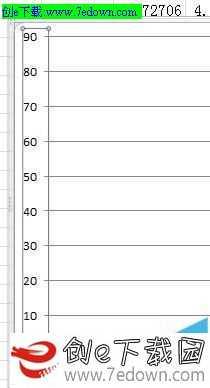 EXCEL怎么制作散点图折线图等横坐标纵坐标互换