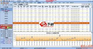 爱彩通上海11选5软件 v2.2.0