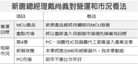新唐调整产品 向MCU前进