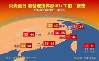 高热世界-推荐 全球发 高烧 知道这些轻松度过史上最热年