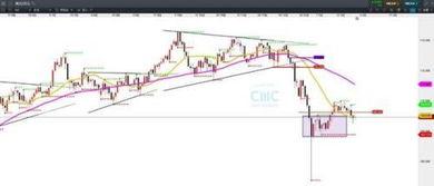 ...AUD)、上升速率陡峭不及英镑(GBP).-CMC Markets 美元或在非...