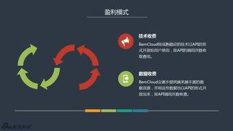 ...206 一站式App开发平台BemCloud