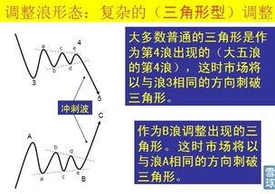 ...判断 波浪理论图解 1946 年,艾略特完成了关于波浪理论的集大成...