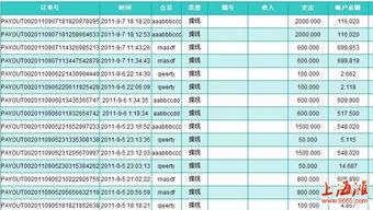 江南听雨时时彩后一后二后三不定位直选组选组三组六赚钱计划软件程...