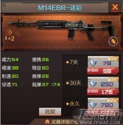 穿越火线枪战王者M14EBR和M4A1战龙哪个好 枪械对比分析