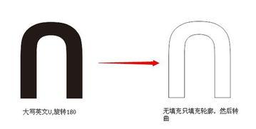 CDR中怎么画带弧度的这种箭头