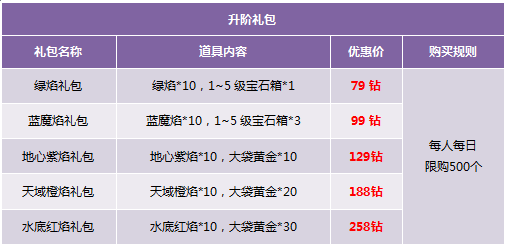 真假零号男旗舰店,辨别零号男淘宝官方网站