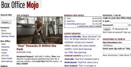 Box Office Mojo首页截图(资料图)-美著名票房网站Mojo疑被关闭 或...