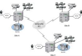...4:虚拟分布式呼叫中心系统结构图-如何建立一个卓越的呼叫中心