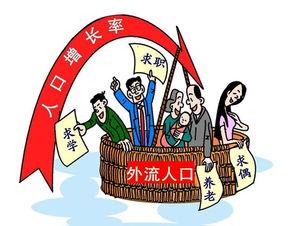 ...北三省面临人口危机 生育全国倒数 人口外流严重