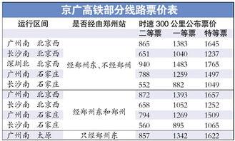 京广高铁票价及运行时刻表公布 全程最低865元