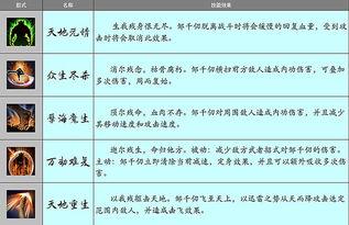 ...湖 九阳神功 天残脚邹千仞登场