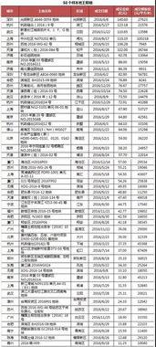 香港赛马会官方网恃码王开奖2017年第145期,146期,147资料 百度 ...