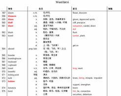 Python基础入门合集:[13]数据结构之list(1)