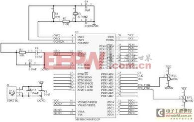 期的显示   MC68HC908GP32CP的系统时钟不仅可以由外部晶振输入...