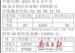 南粤风采26选5第2011065期开奖公告