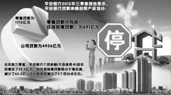 传言平安等银行暂停房贷 上海二手房房东频跳价