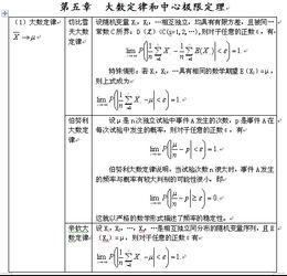 2016考研概率论与数理统计公式 11