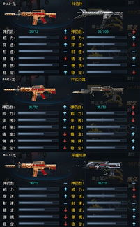 龙腾四海 生死狙击 典藏版M4A1 龙