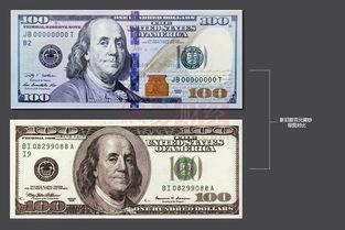 ...有别于之前的单色设计;以及背面超大的一百元数字,可以帮助弱视...