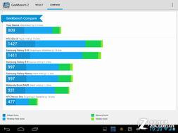 的运算性能测试软件,是安卓与iOS平台对比时最常用的测试软件之一...