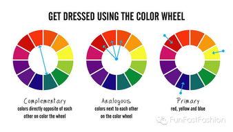一个叫蝌蚪什么的黄色网站-蓝是选择   one piece连衣裙   的经典颜色,一旦你确定这3种颜色中有...