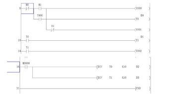 三菱plc与触摸屏通讯实例