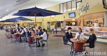 蓝带国际厨艺和酒店管理学院历史