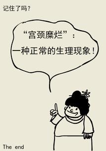 搜狐公众平台 漫画 宫颈糜烂