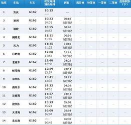 安庆到北京南G162时刻表 票价查询 天气网火车查询
