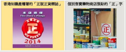 ...药小贴士 5种药店名称一次辨清 图