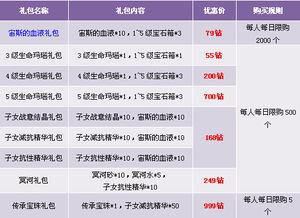 活动三、位面精华礼包   【活动时间】   【活动时间】   2015年10月...