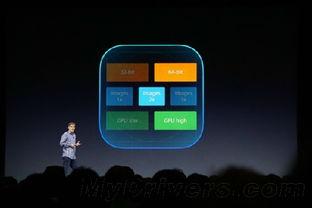 64位面前 iPhone 4S 5 5C iPad 3 4统统悲剧