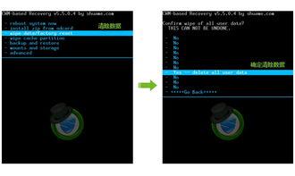 wipedatafactoryreset-- wipe data/factory reset 清除数据 - yes -- delete all user data 确定清...