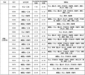 乐山站旅客列车时刻表(成都、江油方向)-4月16日起成绵乐客专实...