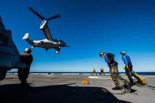 军事视频常用的纯音乐-南太平洋 美澳 倾转旋翼机 军演