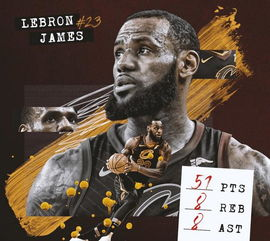 ...勒布朗,你就是我们这个时代的篮球之神