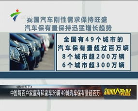 中国每百户家庭有私家车36辆 49城汽车保有量超百万