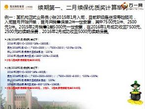 阳光人寿基本法营销续期相关利益分析30页.ppt