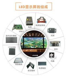 LED显示屏,型号,规格,价格