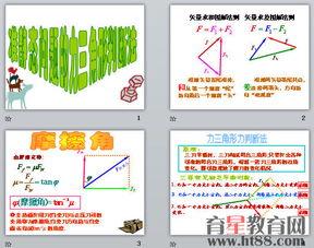 ...展示了矢量求和图解法则、矢量求差图解法则、摩擦角、力三角形力...