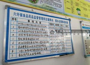 河池139个乡镇食药监管所统一完成20项规范化建设