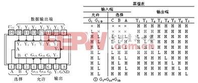 vbxmlhttputf8-7.CMOS系列数字集成电路组件   CC4051是八选一模拟开关.它是一...