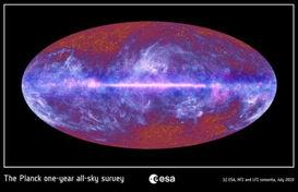 见识一下 宇宙全景 照