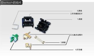 机械键盘轴体拆解(图片来自CHERRY官网)-单色如何放光华 背光机...